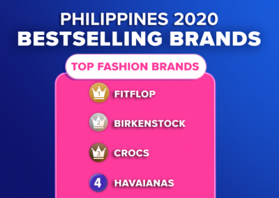 Bestselling Brands Philippines 2020 Shopee